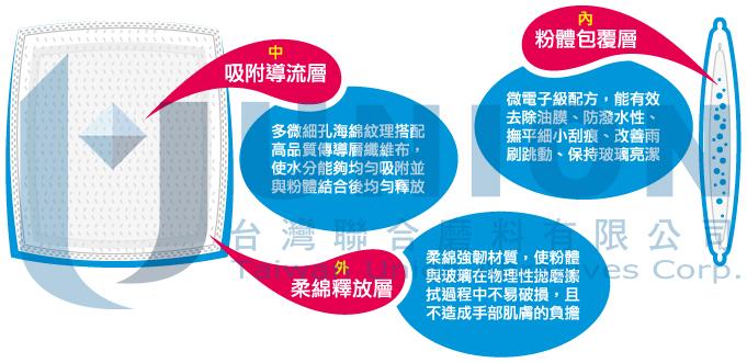 微電子級配方除油膜防潑水性改善雨刷跳動